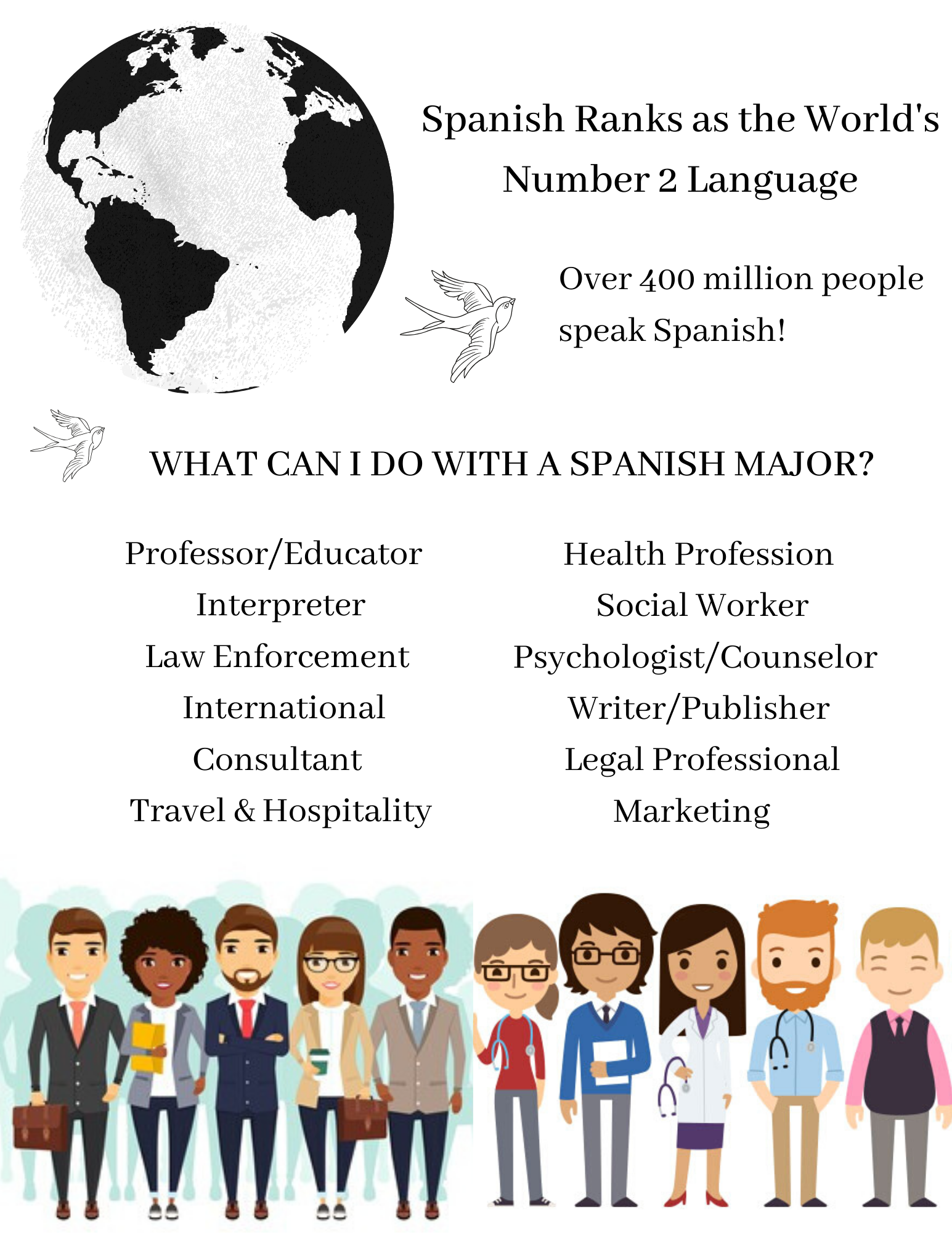 Spanish Major Career